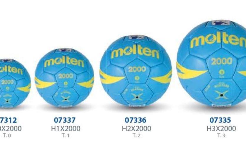 Cuánto Pesa El Balón De Básquet Hombres Mujeres Y: Cómo Elegir La Talla De Balón De Balonmano
